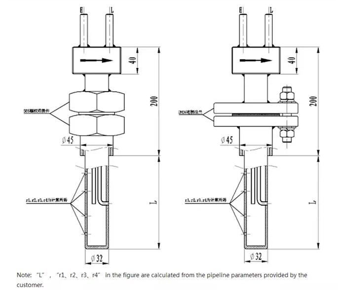 SI-3702 Annubar Flow Meter dimensions