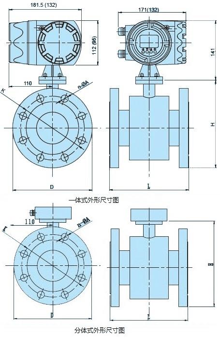 magmeters diagram