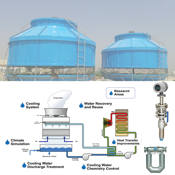 Cooling Water Flow Measurement