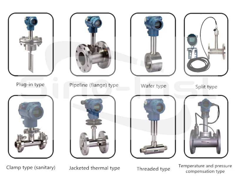 Target Flow Meter Classifications